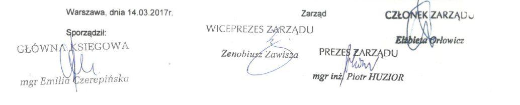 ZRBS Warszawa Sprawozdanie za 2016 rok